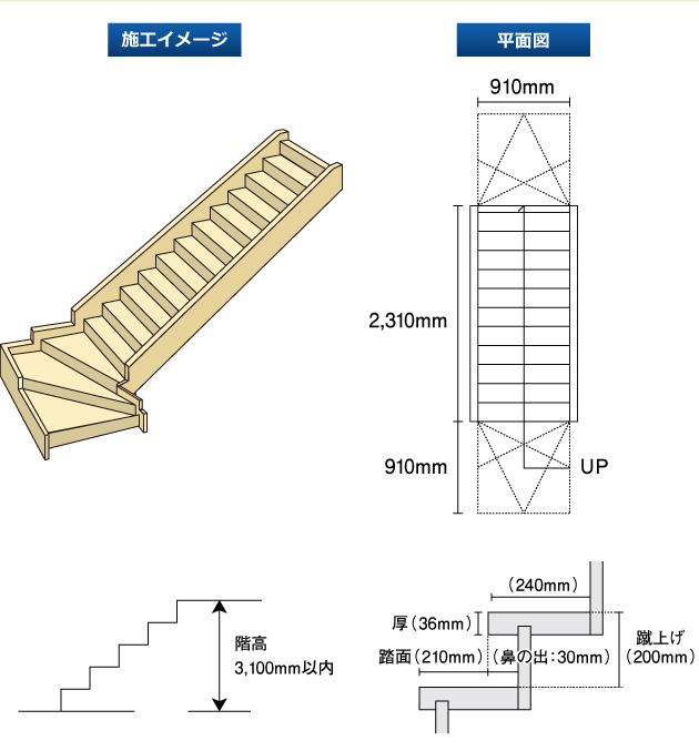 無垢階段パターンB 3段廻り+ストレート階段(右廻り・左廻り)