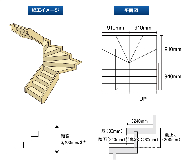 パターンC 折り返し3段廻り階段(右廻り・左廻り)