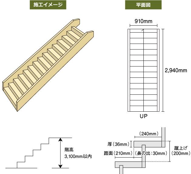 無垢階段パターンA ストレート階段